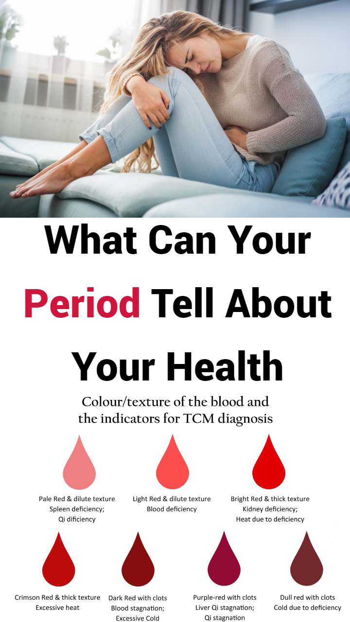 WHAT CAN YOUR PERIOD TELL ABOUT YOUR HEALTH